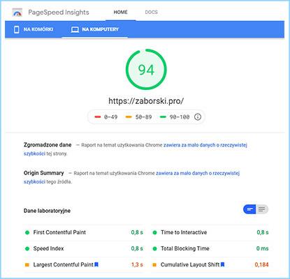Efekty testu szybkości witryny dla strony zaborski.pro.