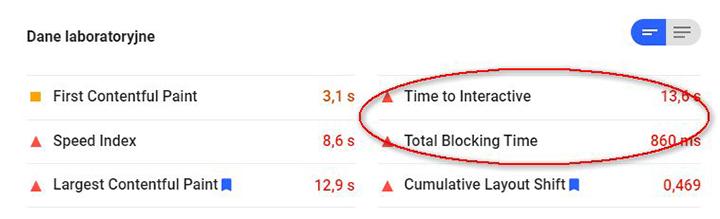 Weryfikacja wskaźników TTI oraz TBT w narzędziu Google PageSpeed Insights