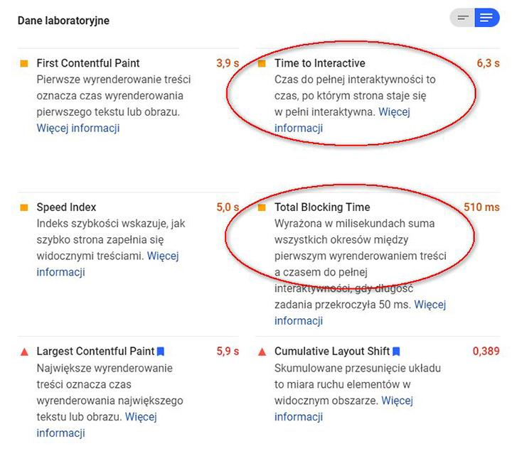 Wskaźniki Time to Interactive i Total Blocking Time